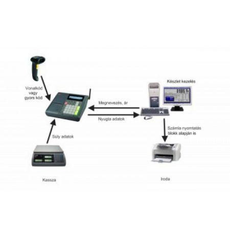 Készletnyilvántartó és számlázó rendszer pénztárgép kapcsolattal